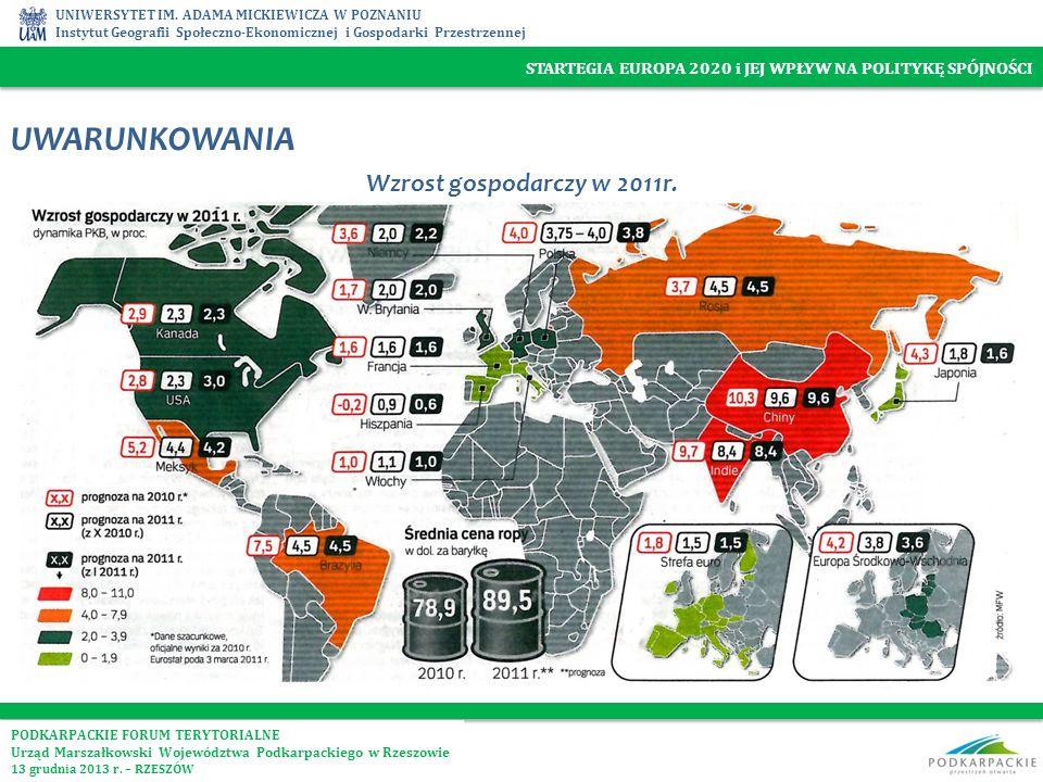 UWARUNKOWANIA Wzrost gospodarczy w 2011r.