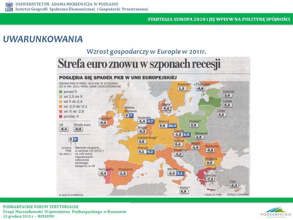 Wzrost gospodarczy w Europie w 2011r.