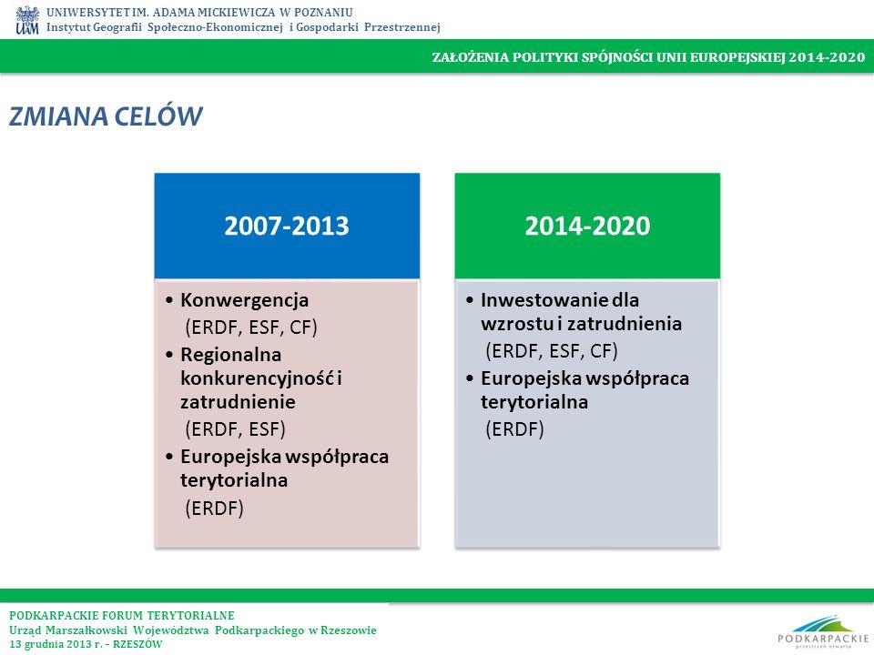 ZMIANA CELÓW 2007-2013 2014-2020 Konwergencja (ERDF, ESF, CF)