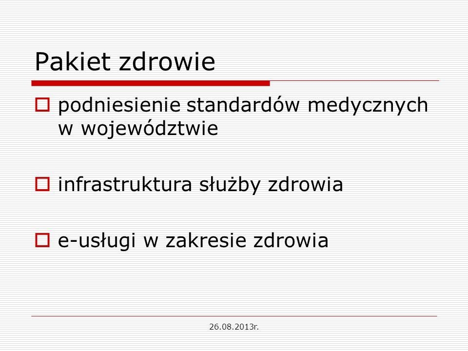 Pakiet zdrowie podniesienie standardów medycznych w województwie