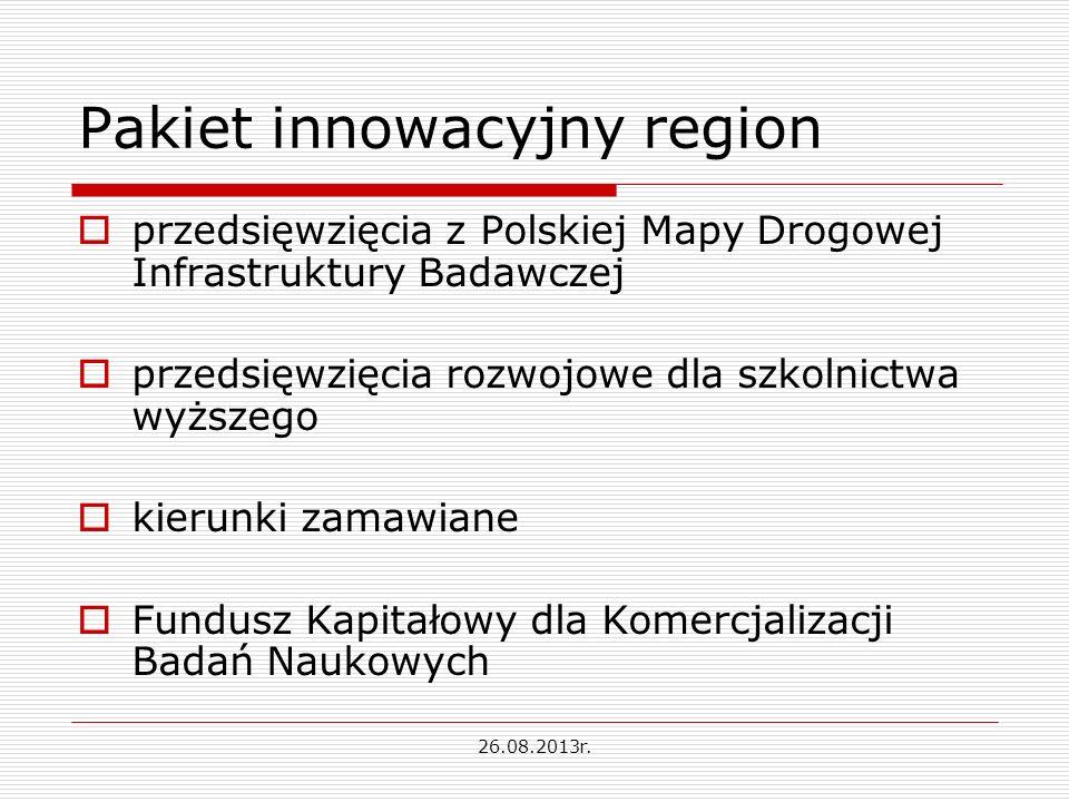 Pakiet innowacyjny region