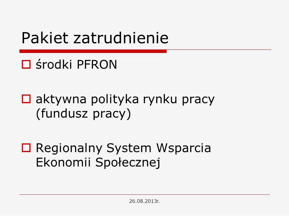 Pakiet zatrudnienie środki PFRON