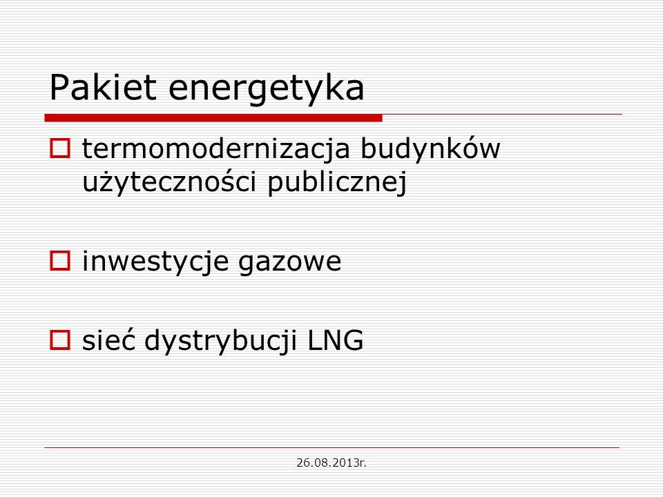 Pakiet energetyka termomodernizacja budynków użyteczności publicznej