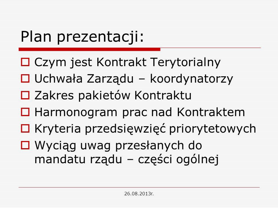 Plan prezentacji: Czym jest Kontrakt Terytorialny