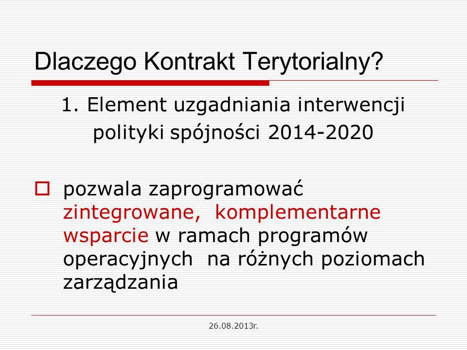 Dlaczego Kontrakt Terytorialny
