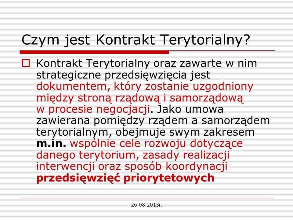 Czym jest Kontrakt Terytorialny