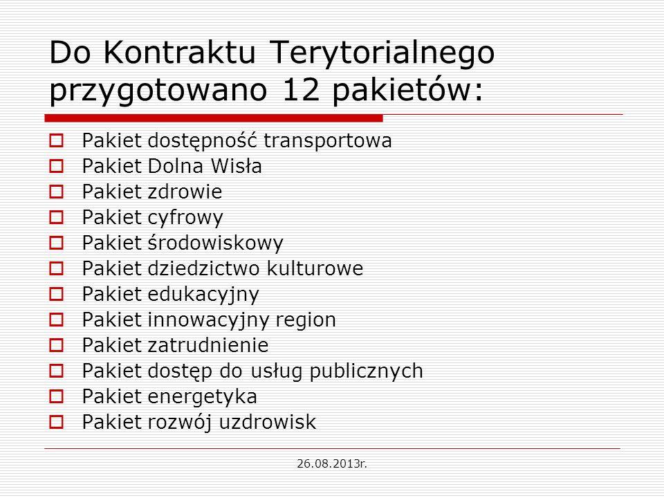 Do Kontraktu Terytorialnego przygotowano 12 pakietów: