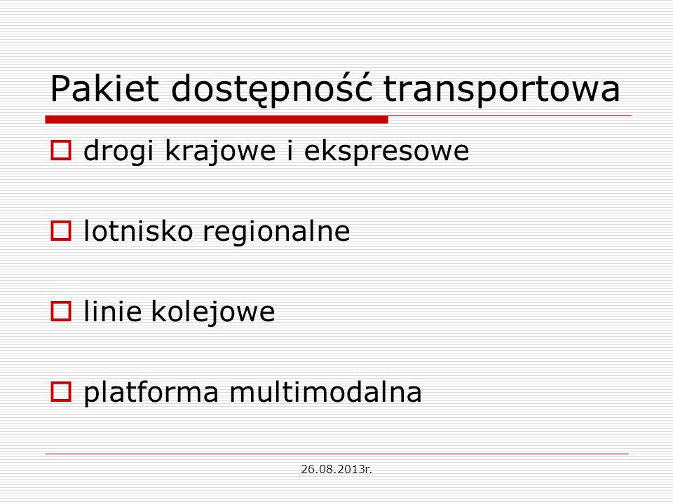 Pakiet dostępność transportowa