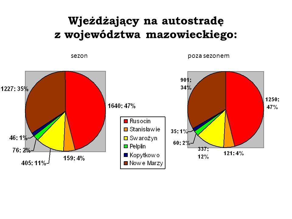 Wjeżdżający na autostradę z województwa mazowieckiego: