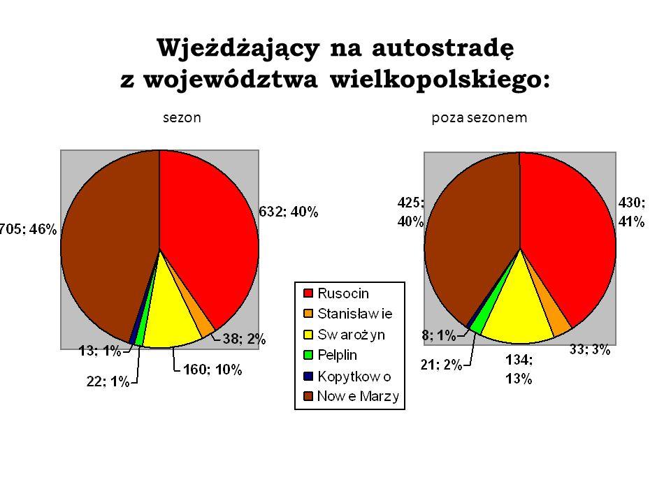 Wjeżdżający na autostradę z województwa wielkopolskiego: