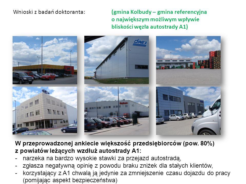 Wnioski z badań doktoranta:. (gmina Kolbudy – gmina referencyjna