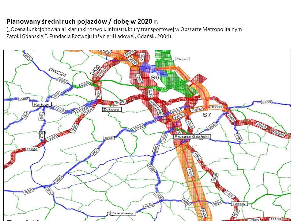 Planowany średni ruch pojazdów / dobę w 2020 r