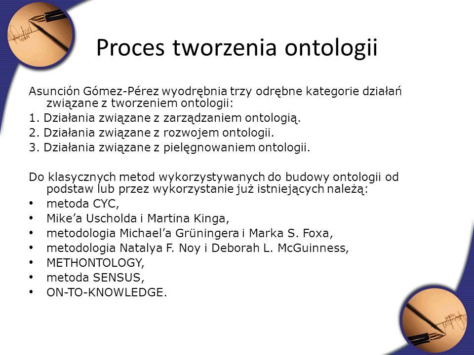 Proces tworzenia ontologii