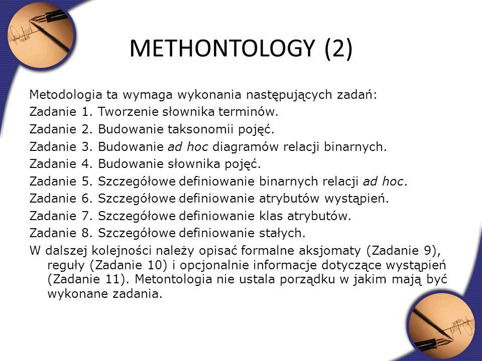 METHONTOLOGY (2) Metodologia ta wymaga wykonania następujących zadań: