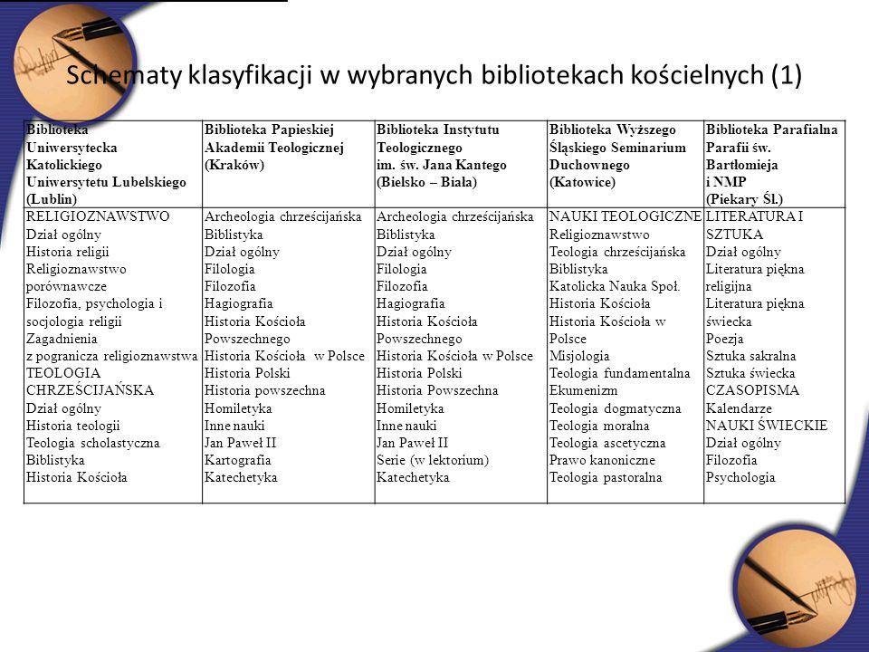 Schematy klasyfikacji w wybranych bibliotekach kościelnych (1)