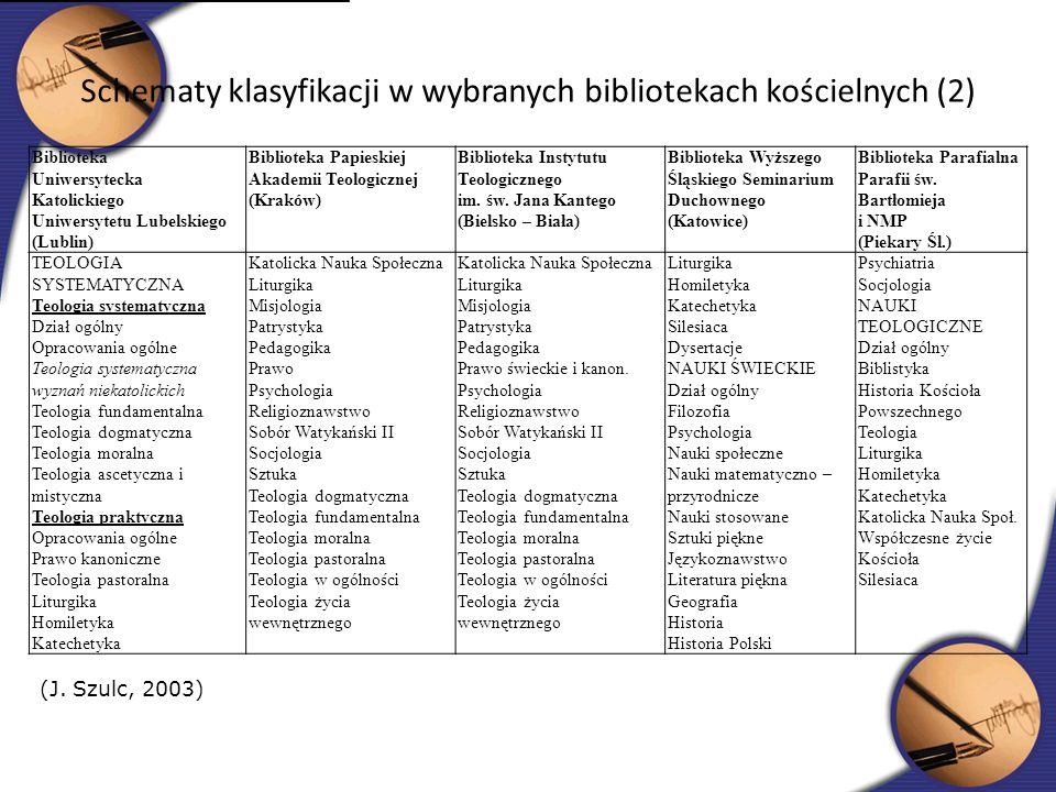 Schematy klasyfikacji w wybranych bibliotekach kościelnych (2)