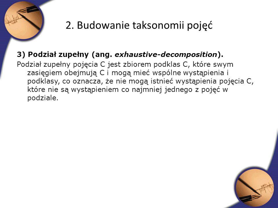 2. Budowanie taksonomii pojęć
