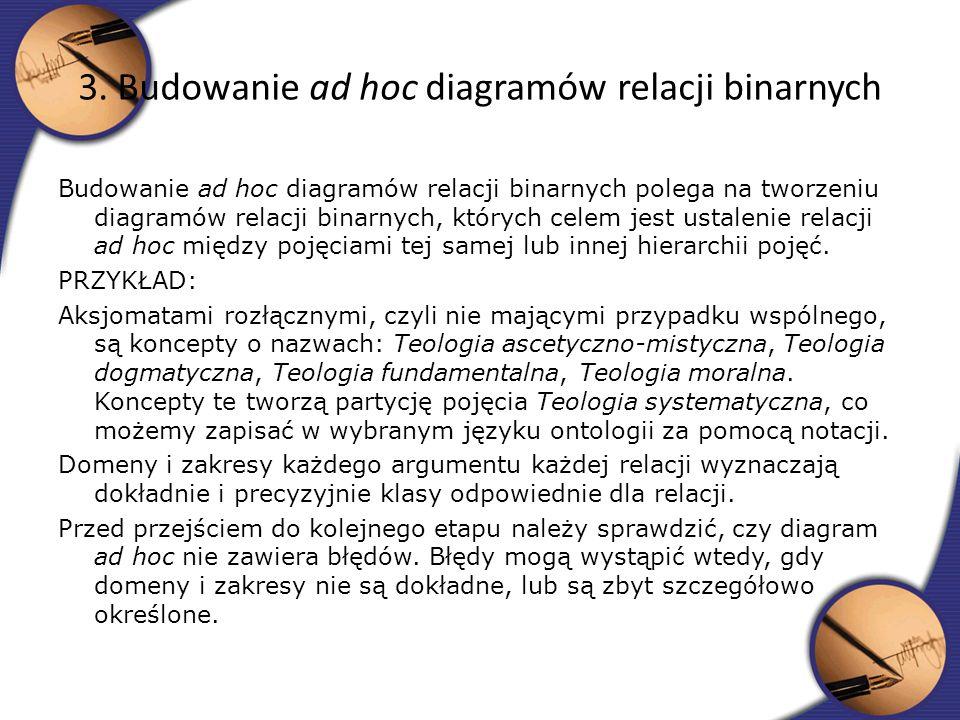 3. Budowanie ad hoc diagramów relacji binarnych