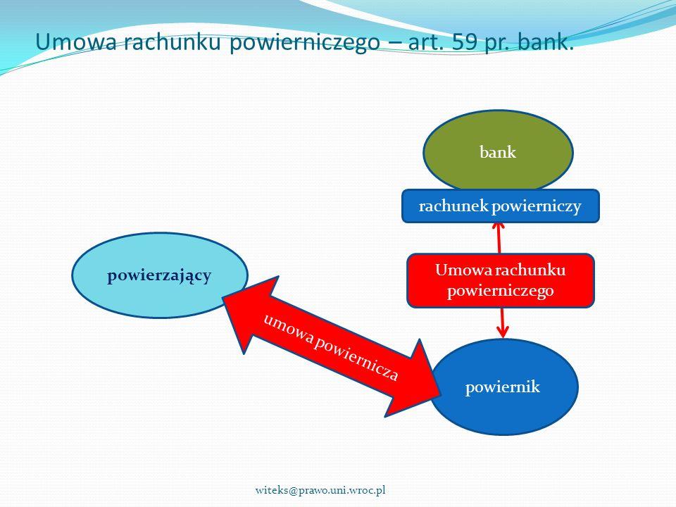 Umowa rachunku powierniczego – art. 59 pr. bank.