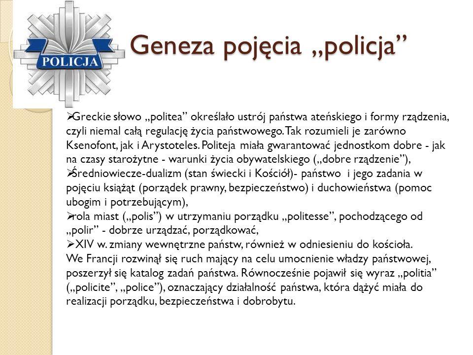 """Geneza pojęcia """"policja"""