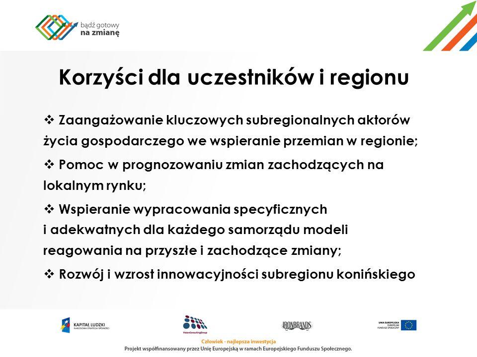 Korzyści dla uczestników i regionu