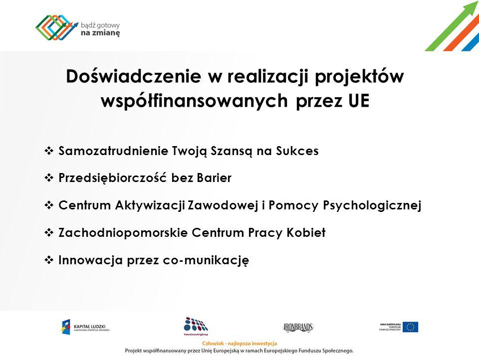 Doświadczenie w realizacji projektów współfinansowanych przez UE