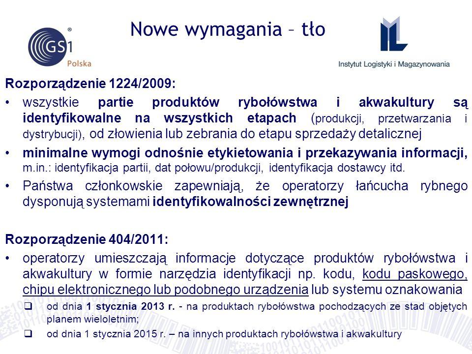 Nowe wymagania – tło Rozporządzenie 1224/2009:
