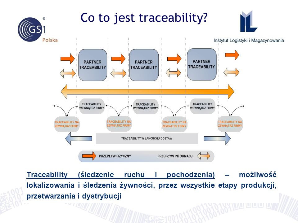 Co to jest traceability