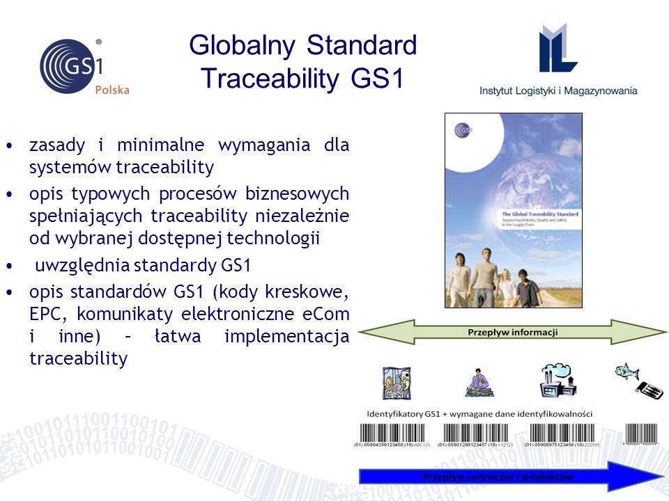 Globalny Standard Traceability GS1