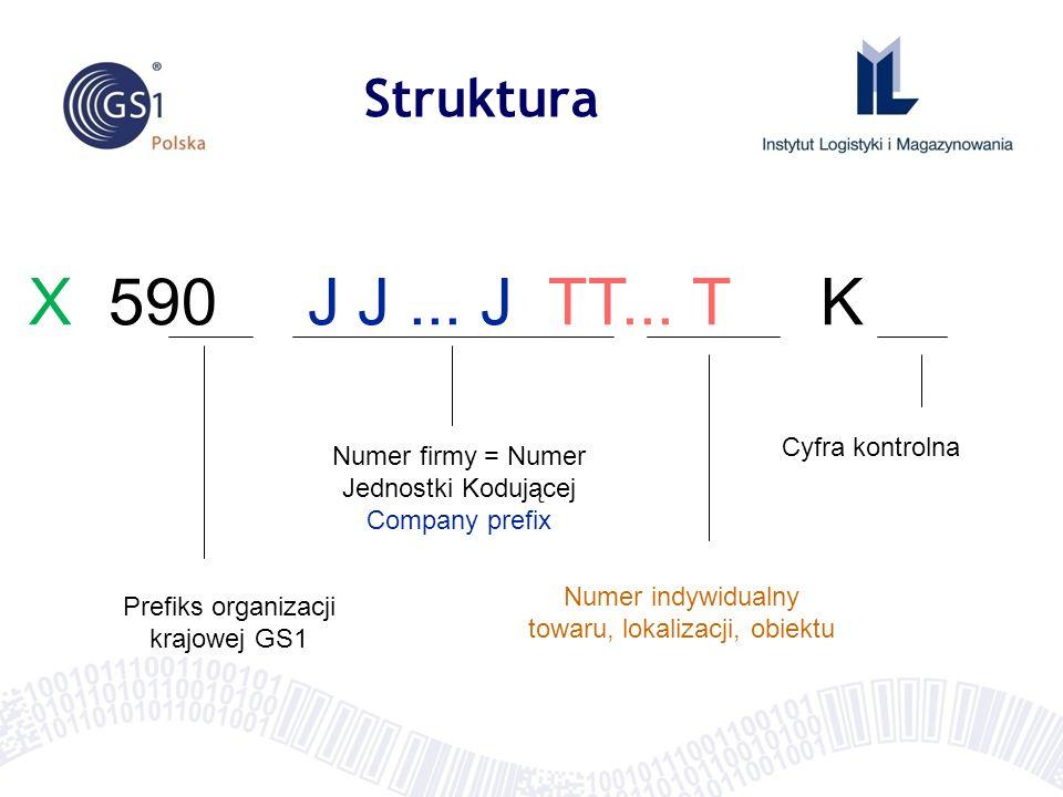 X 590 J J ... J TT... T K Struktura Cyfra kontrolna