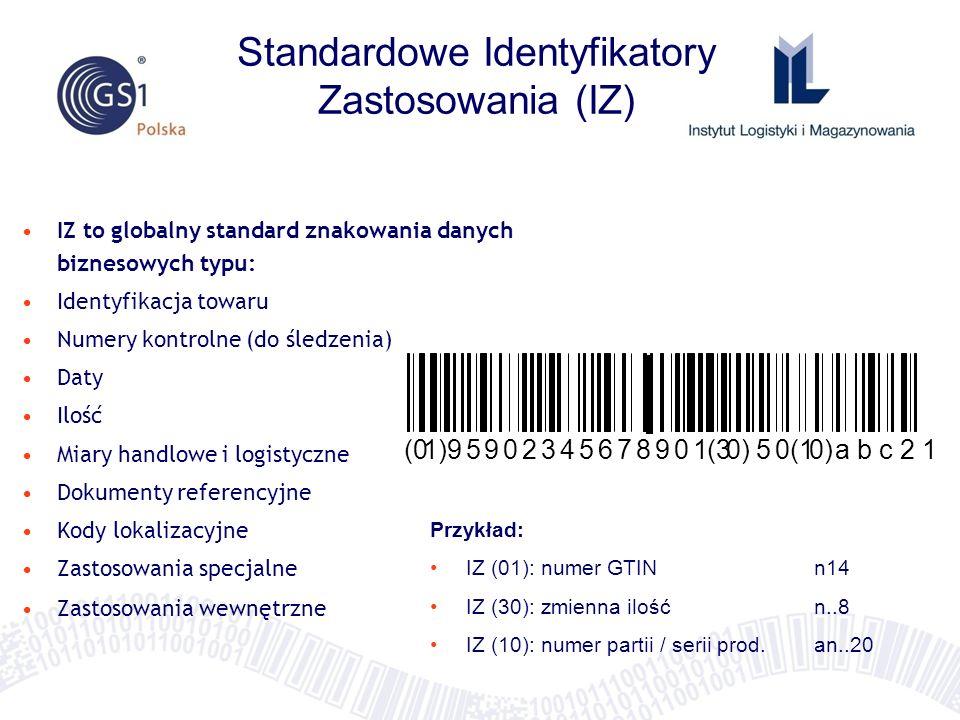 Standardowe Identyfikatory Zastosowania (IZ)
