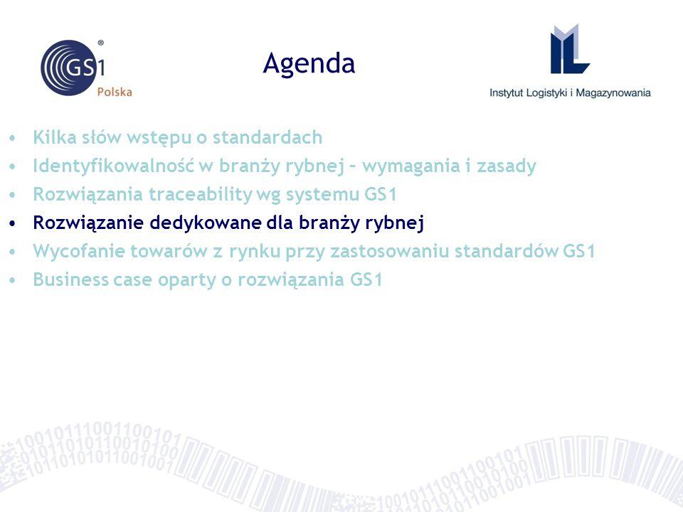 Agenda Kilka słów wstępu o standardach