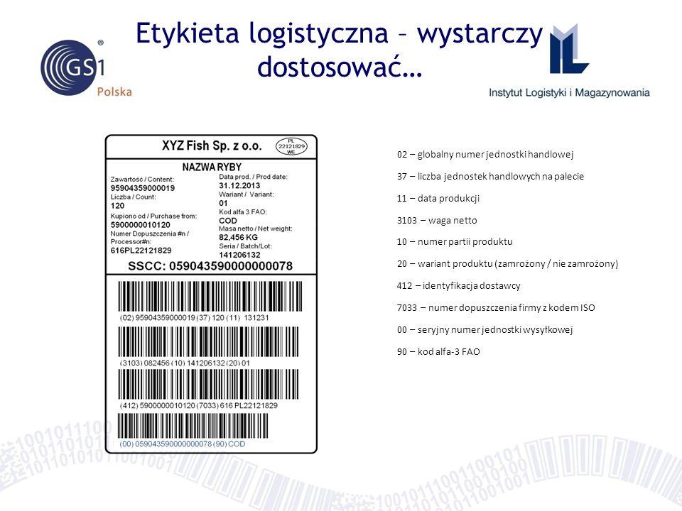 Etykieta logistyczna – wystarczy dostosować…