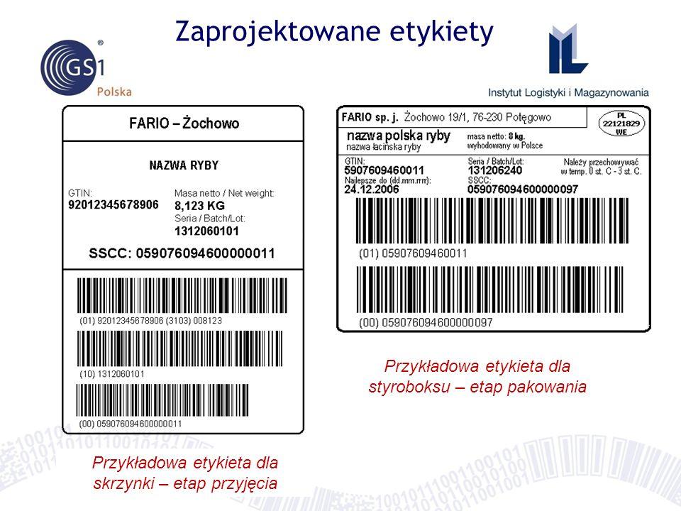 Zaprojektowane etykiety