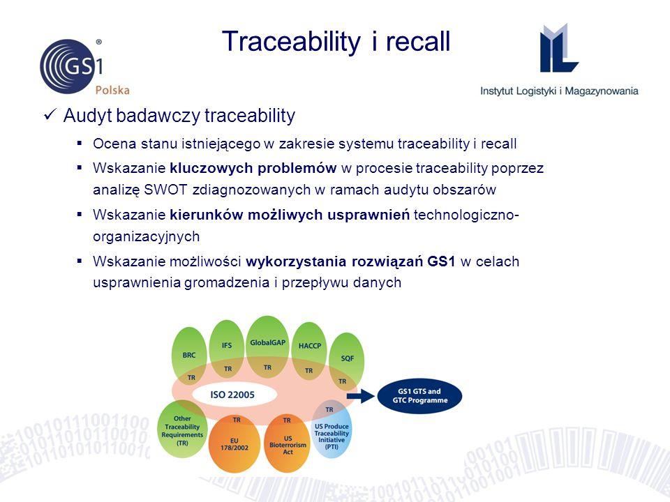 Traceability i recall Audyt badawczy traceability