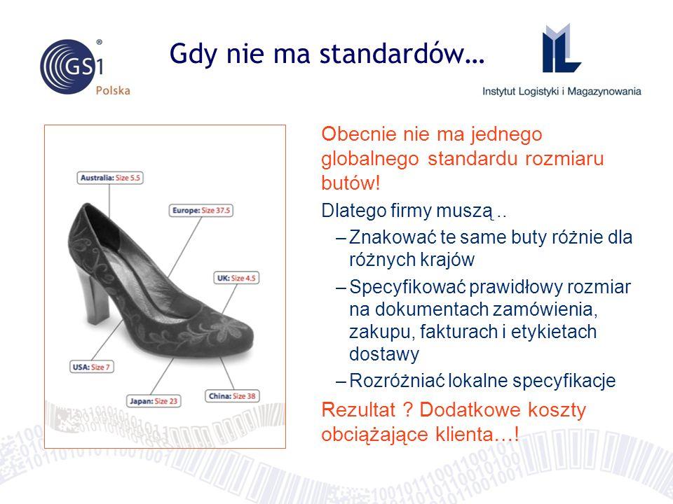 Gdy nie ma standardów… Obecnie nie ma jednego globalnego standardu rozmiaru butów! Dlatego firmy muszą ..