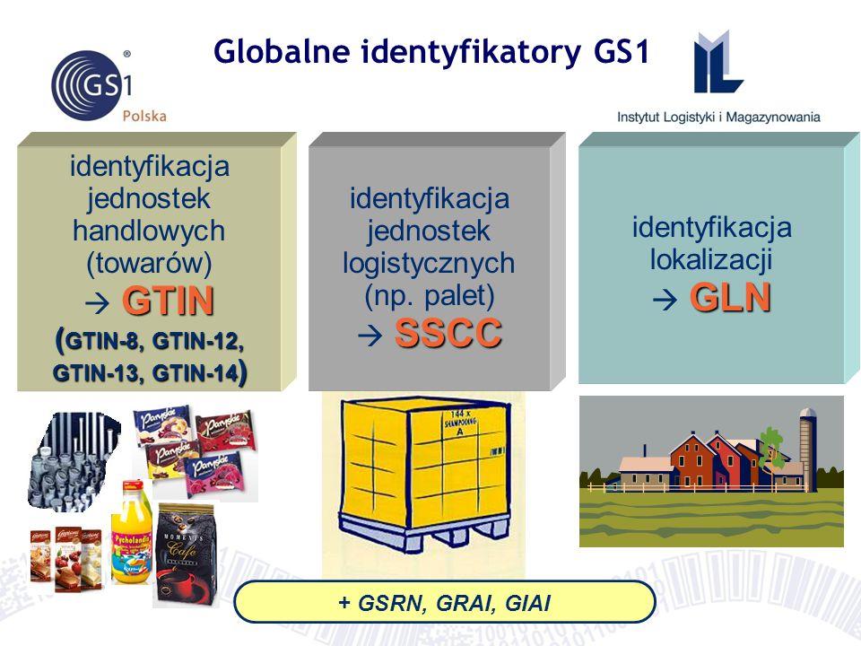 Globalne identyfikatory GS1