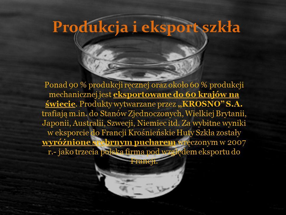 Produkcja i eksport szkła