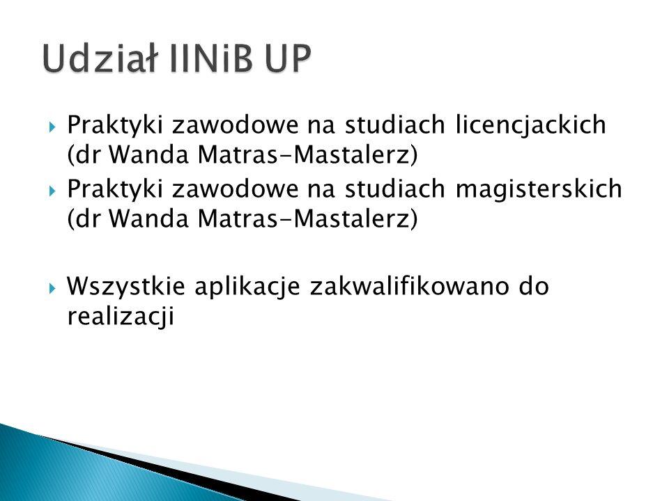 Udział IINiB UP Praktyki zawodowe na studiach licencjackich (dr Wanda Matras-Mastalerz)