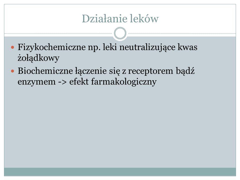 Działanie leków Fizykochemiczne np. leki neutralizujące kwas żołądkowy