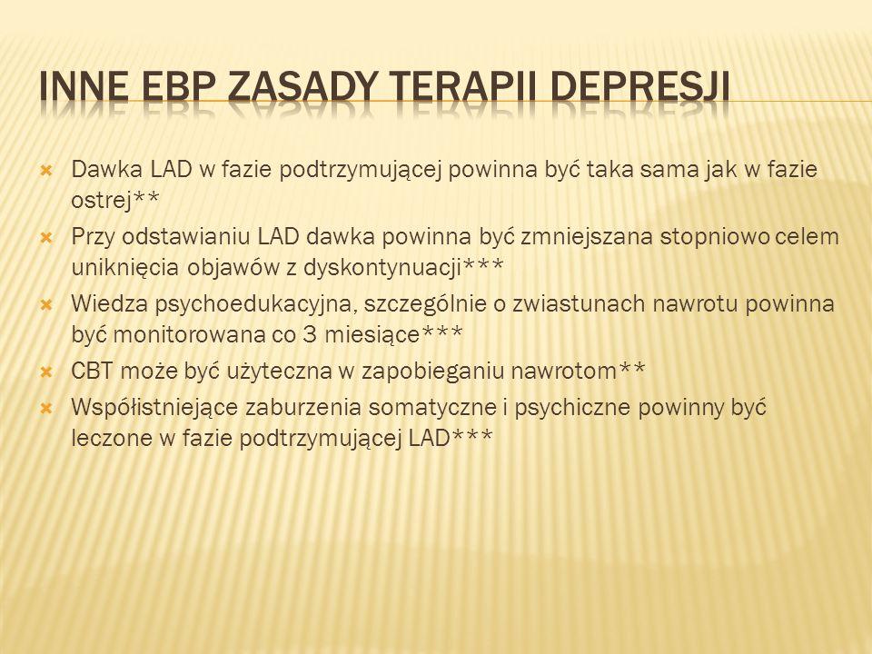Inne EBP zasady terapii depresji