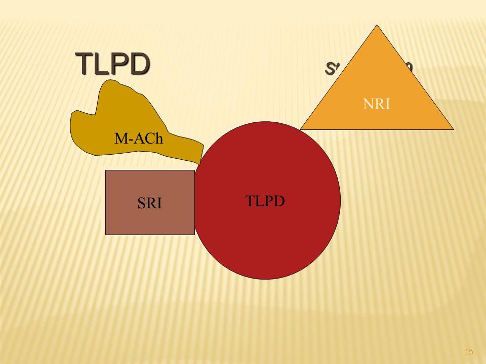 NRI TLPD Stahl - 2000 TLPD M-ACh SRI