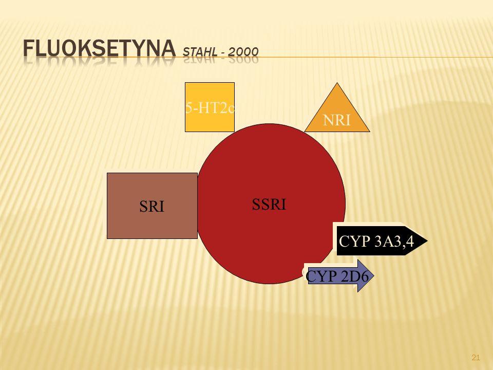 FLUOKSETYNA Stahl - 2000 5-HT2c NRI SSRI SRI CYP 3A3,4 CYP 2D6