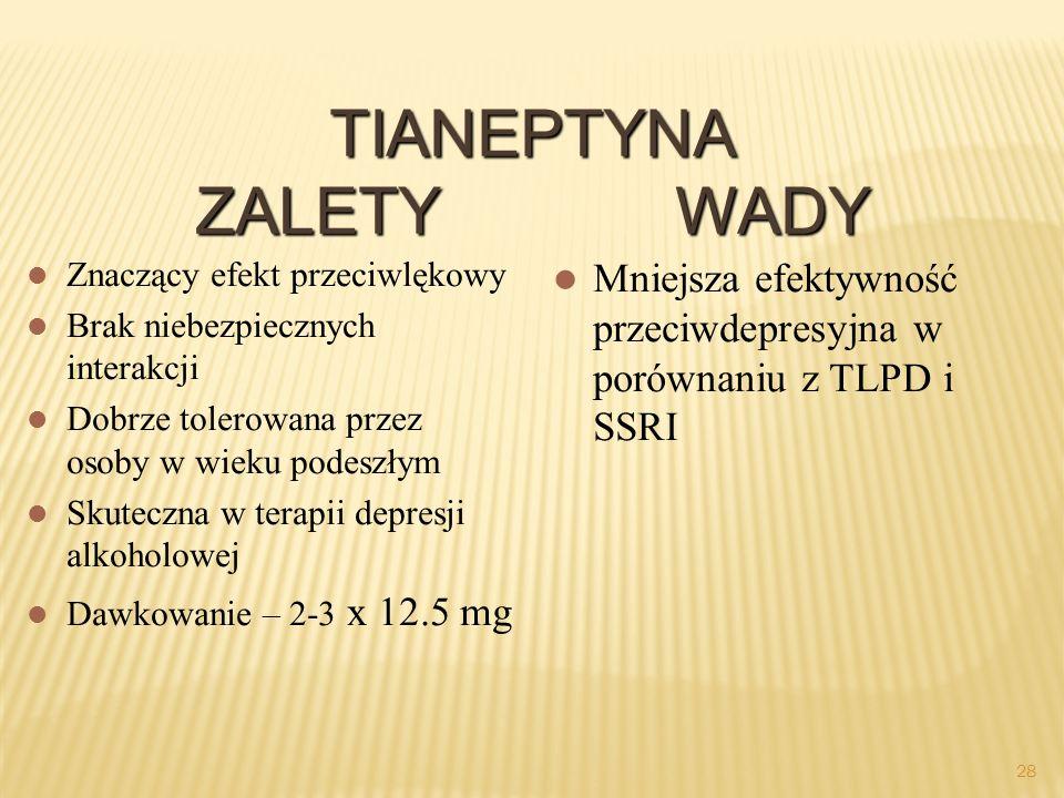 TIANEPTYNA ZALETY WADY