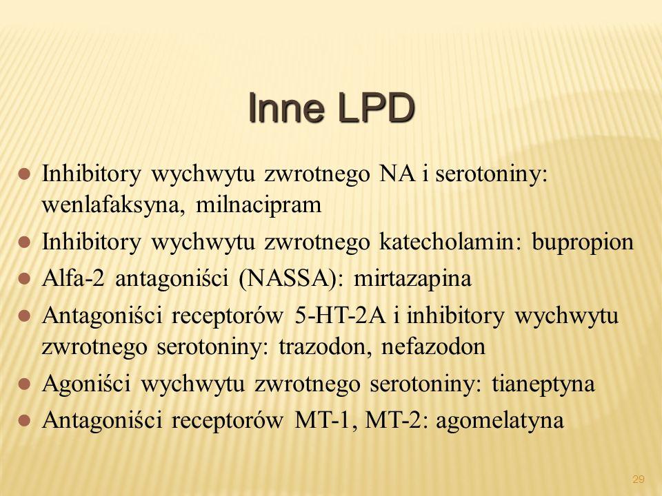 Inne LPD Inhibitory wychwytu zwrotnego NA i serotoniny: wenlafaksyna, milnacipram. Inhibitory wychwytu zwrotnego katecholamin: bupropion.