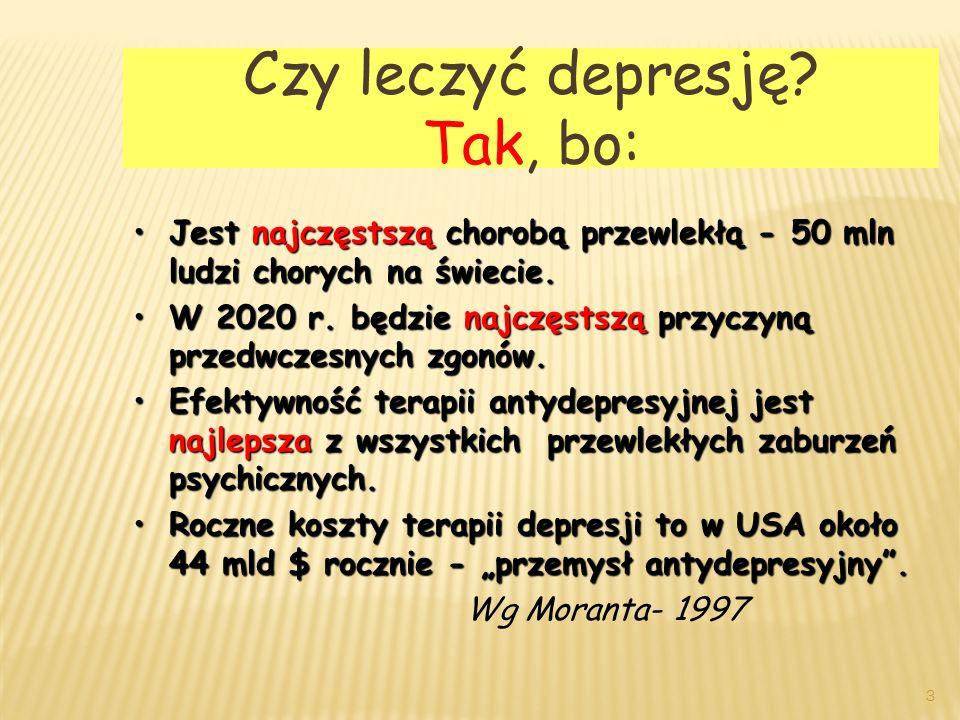Czy leczyć depresję Tak, bo: