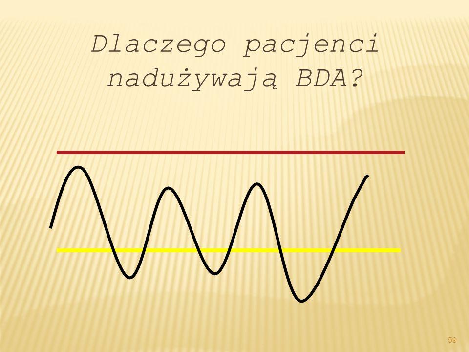 Dlaczego pacjenci nadużywają BDA