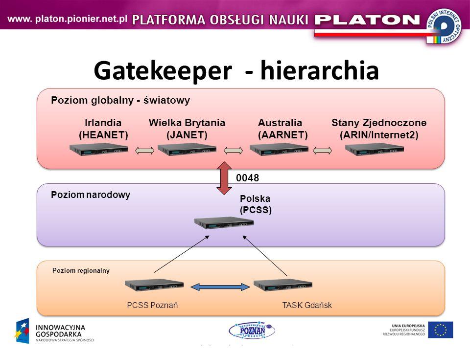 Gatekeeper - hierarchia