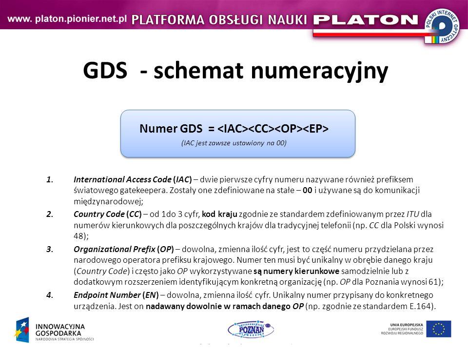 GDS - schemat numeracyjny