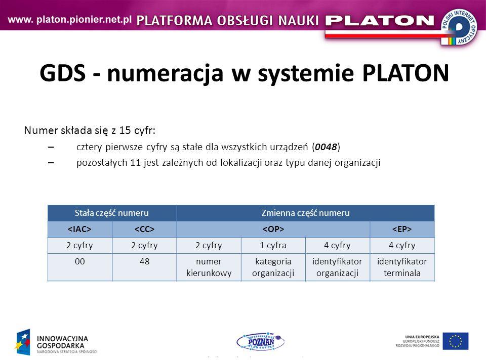 GDS - numeracja w systemie PLATON